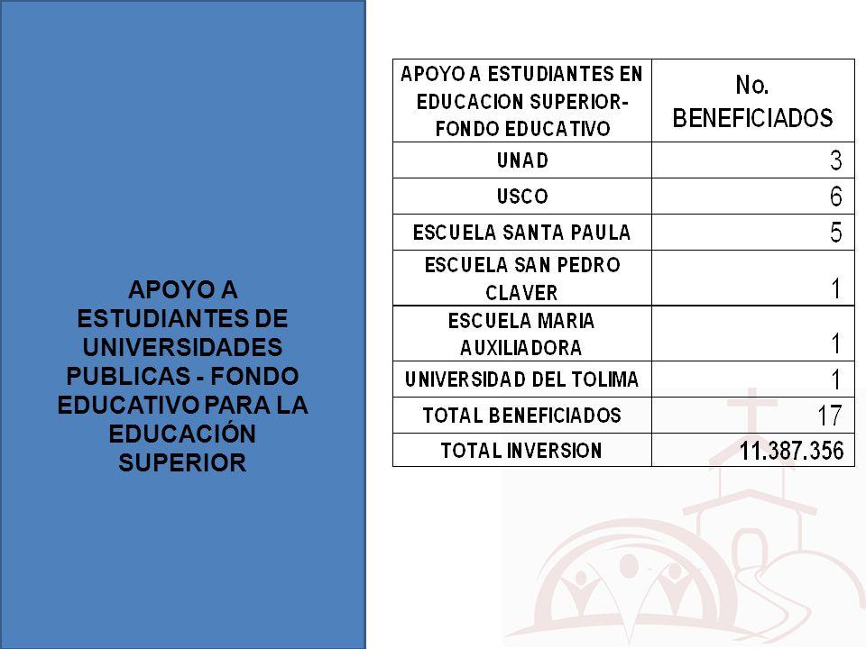 APOYO A ESTUDIANTES DE UNIVERSIDADES PUBLICAS - FONDO EDUCATIVO PARA LA EDUCACIÓN SUPERIOR