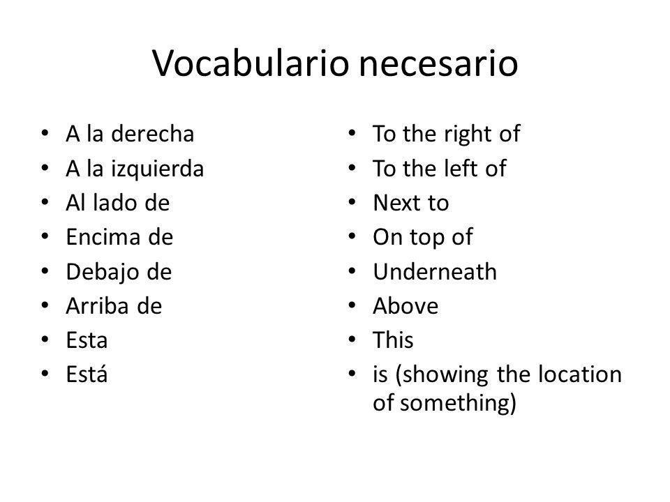 Vocabulario necesario A la derecha A la izquierda Al lado de Encima de Debajo de Arriba de Esta Está To the right of To the left of Next to On top of
