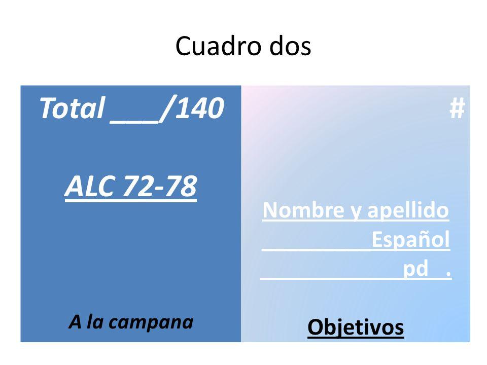 Cuadro dos Total ___/140 ALC 72-78 A la campana # Nombre y apellido _________Español pd. Objetivos