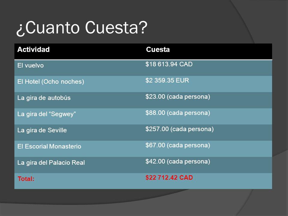 ¿Cuanto Cuesta? ActividadCuesta El vuelvo $18 613.94 CAD El Hotel (Ocho noches) $2 359.35 EUR La gira de autobús $23.00 (cada persona) La gira del Seg
