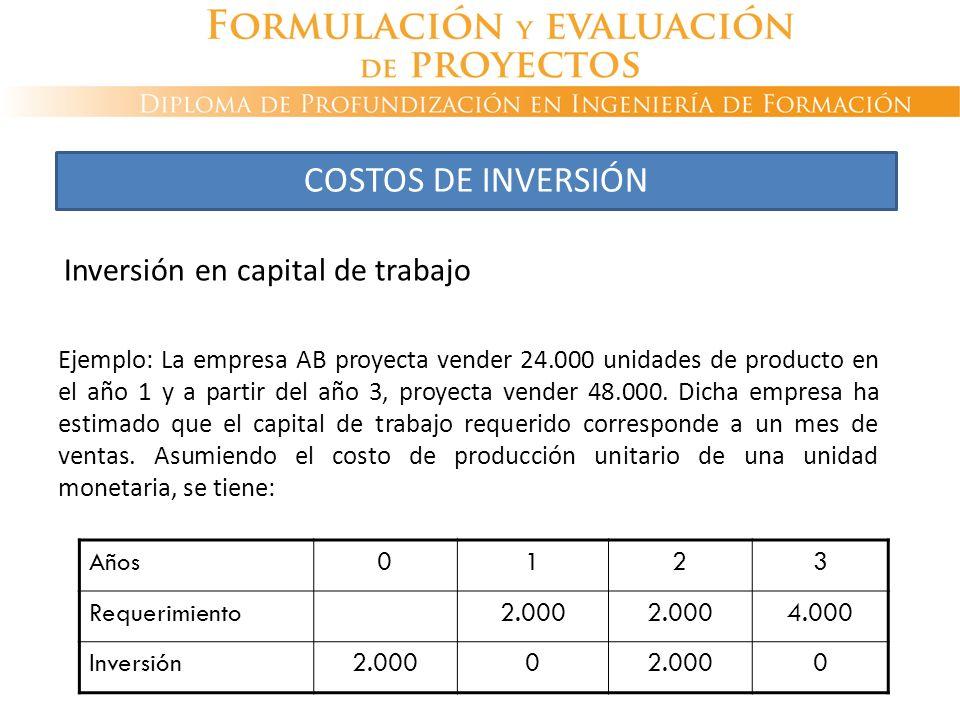 Inversión en capital de trabajo Ejemplo: La empresa AB proyecta vender 24.000 unidades de producto en el año 1 y a partir del año 3, proyecta vender 4