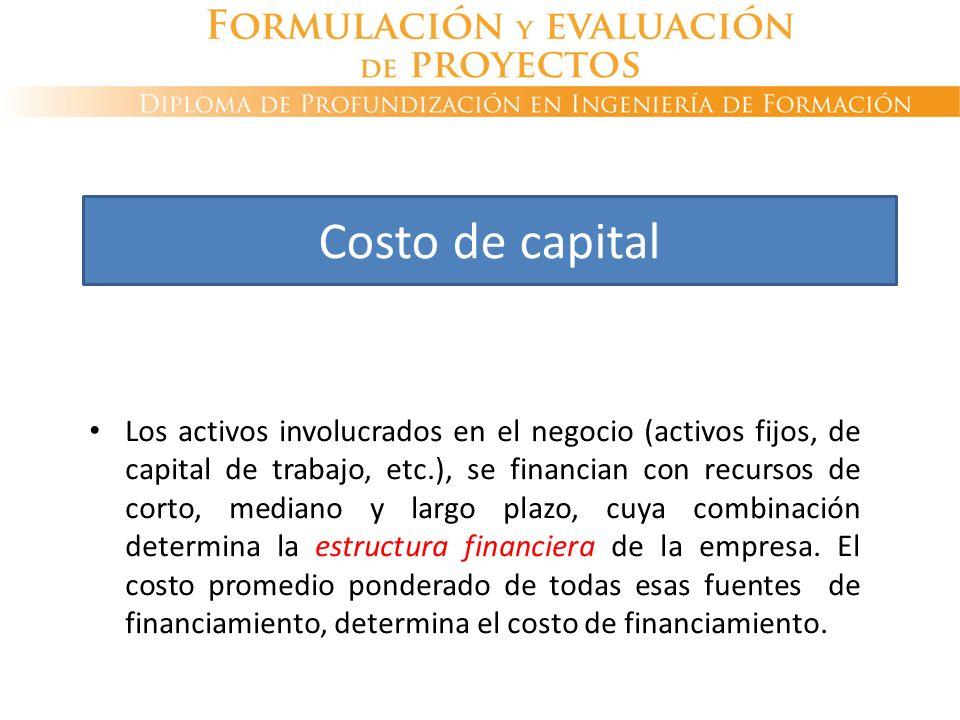 Los activos involucrados en el negocio (activos fijos, de capital de trabajo, etc.), se financian con recursos de corto, mediano y largo plazo, cuya c