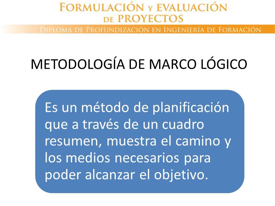 METODOLOGÍA DE MARCO LÓGICO Es un método de planificación que a través de un cuadro resumen, muestra el camino y los medios necesarios para poder alca