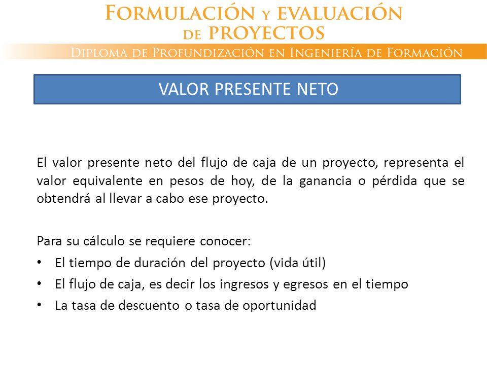 El valor presente neto del flujo de caja de un proyecto, representa el valor equivalente en pesos de hoy, de la ganancia o pérdida que se obtendrá al