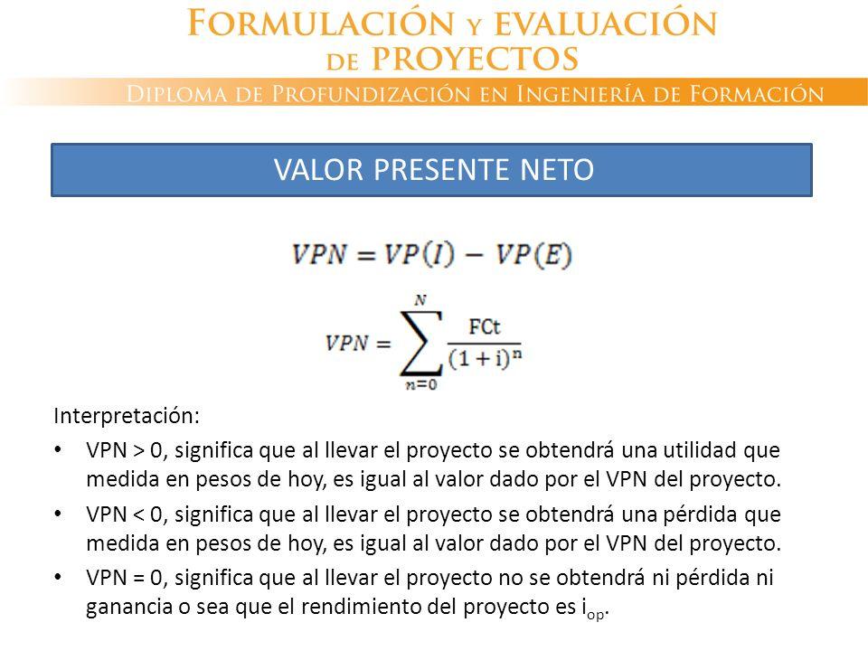 Interpretación: VPN > 0, significa que al llevar el proyecto se obtendrá una utilidad que medida en pesos de hoy, es igual al valor dado por el VPN de