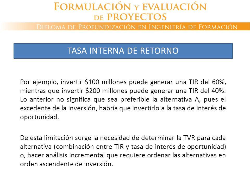 Por ejemplo, invertir $100 millones puede generar una TIR del 60%, mientras que invertir $200 millones puede generar una TIR del 40%: Lo anterior no s