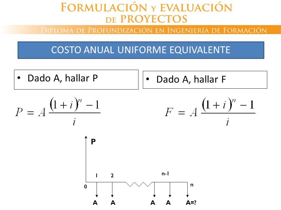 Dado A, hallar P Dado A, hallar F P 0 12 n-1 n AAAAA=?