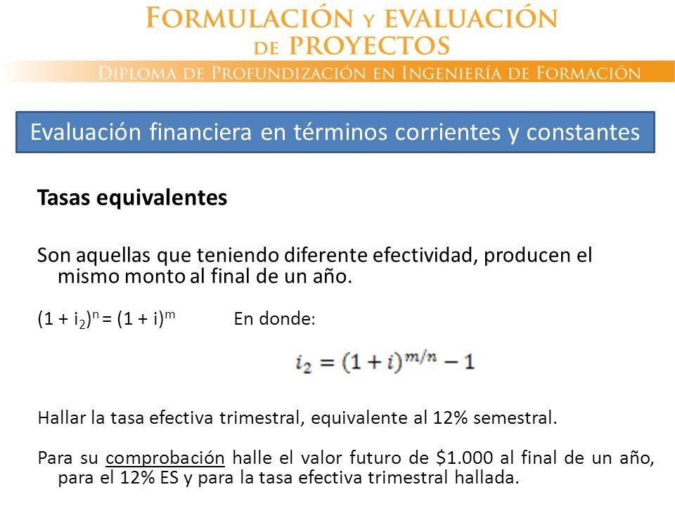 Tasas equivalentes Son aquellas que teniendo diferente efectividad, producen el mismo monto al final de un año. (1 + i 2 ) n = (1 + i) m En donde : Ha