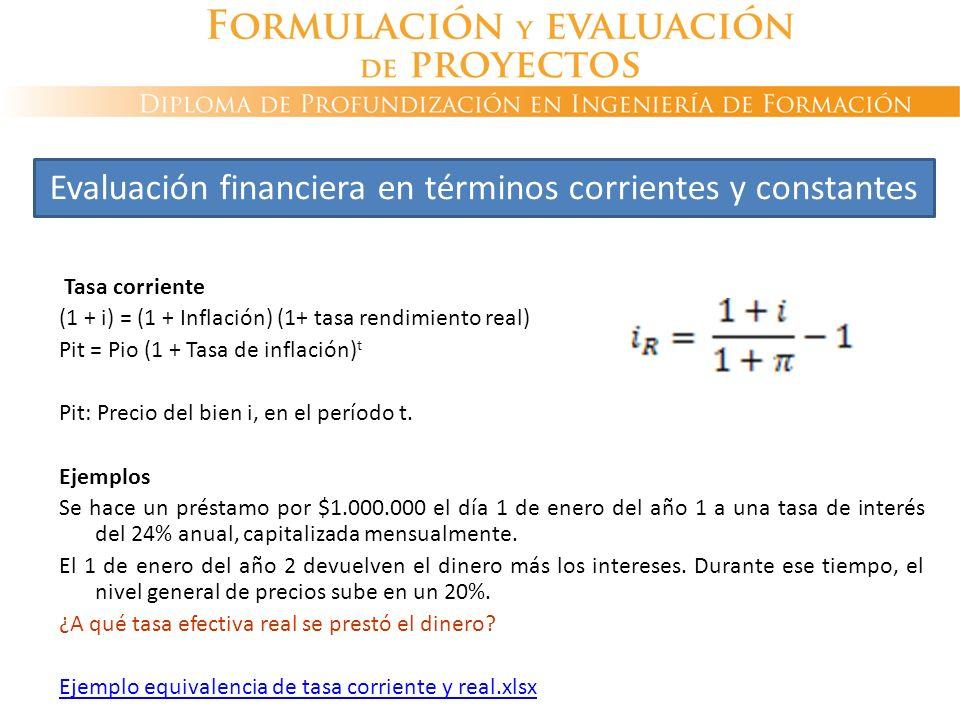 Tasa corriente (1 + i) = (1 + Inflación) (1+ tasa rendimiento real) Pit = Pio (1 + Tasa de inflación) t Pit: Precio del bien i, en el período t. Ejemp