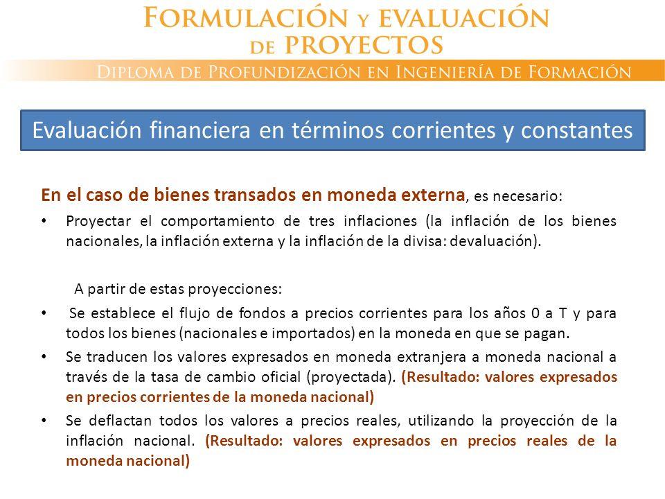 En el caso de bienes transados en moneda externa, es necesario: Proyectar el comportamiento de tres inflaciones (la inflación de los bienes nacionales