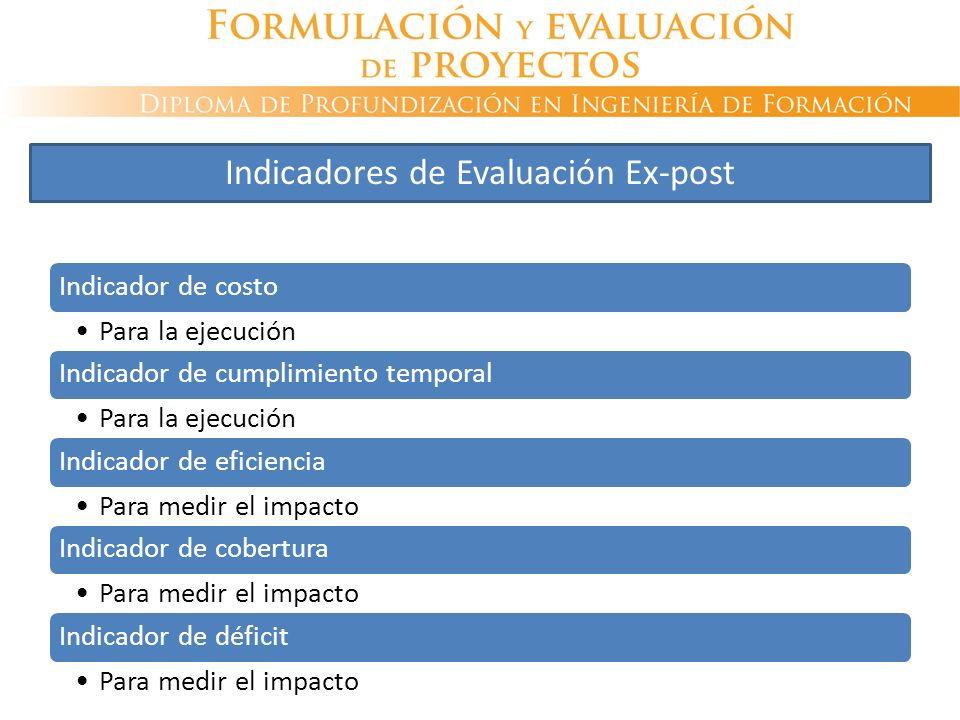 Indicadores de Evaluación Ex-post Indicador de costo Para la ejecución Indicador de cumplimiento temporal Para la ejecución Indicador de eficiencia Pa