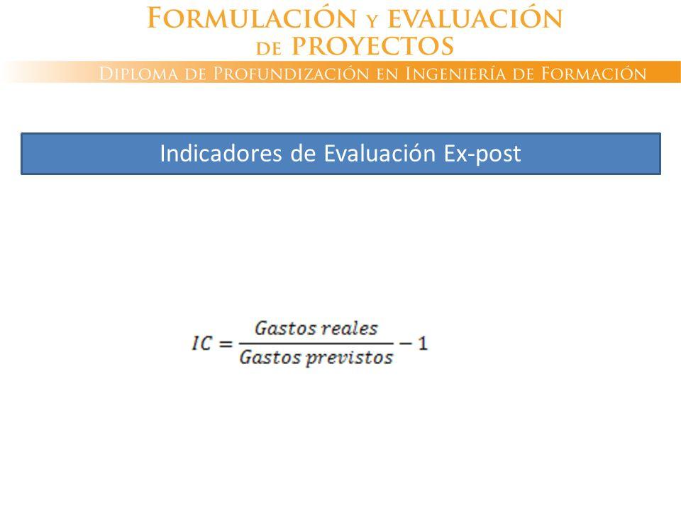 Indicadores de Evaluación Ex-post Indicador de costos (IC): busca establecer la diferencia de los costos entre la situación ex-ante y la situació ex-p