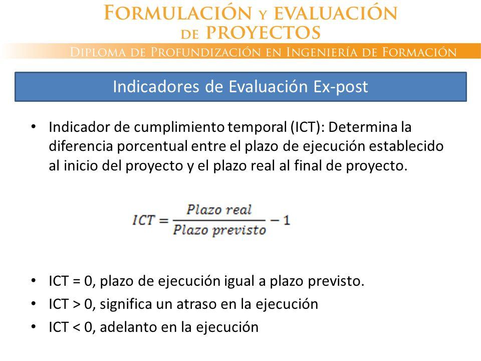 Indicadores de Evaluación Ex-post Indicador de cumplimiento temporal (ICT): Determina la diferencia porcentual entre el plazo de ejecución establecido