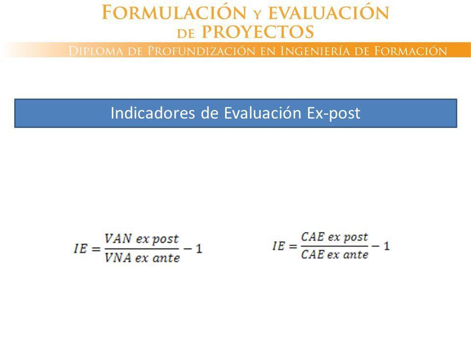 Indicadores de Evaluación Ex-post Indicador de eficiencia (IE): compara el valor actual neto (VAN) o indicador de costo eficiencia (CAE) ex-ante (año