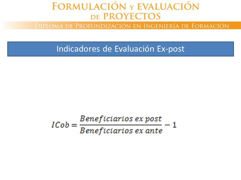 Indicadores de Evaluación Ex-post Indicador de cobertura (ICob): se utiliza para comparar el número de personas beneficiadas establecidas ex-ante (año