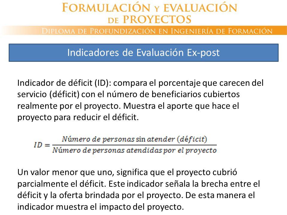 Indicadores de Evaluación Ex-post Indicador de déficit (ID): compara el porcentaje que carecen del servicio (déficit) con el número de beneficiarios c