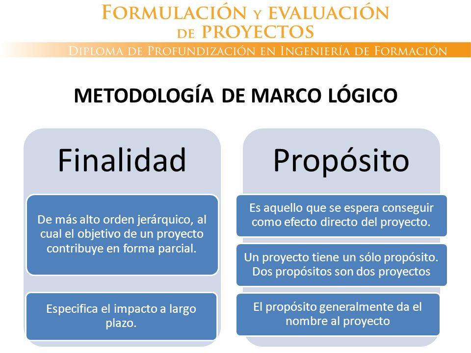 Finalidad De más alto orden jerárquico, al cual el objetivo de un proyecto contribuye en forma parcial. Especifica el impacto a largo plazo. Propósito