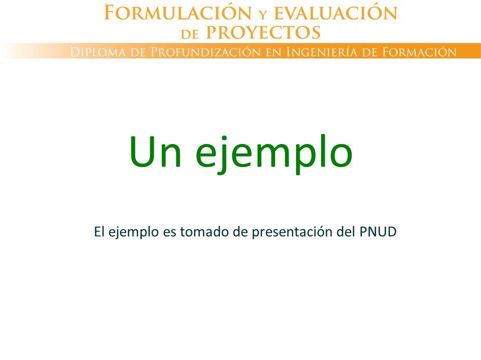 Un ejemplo El ejemplo es tomado de presentación del PNUD