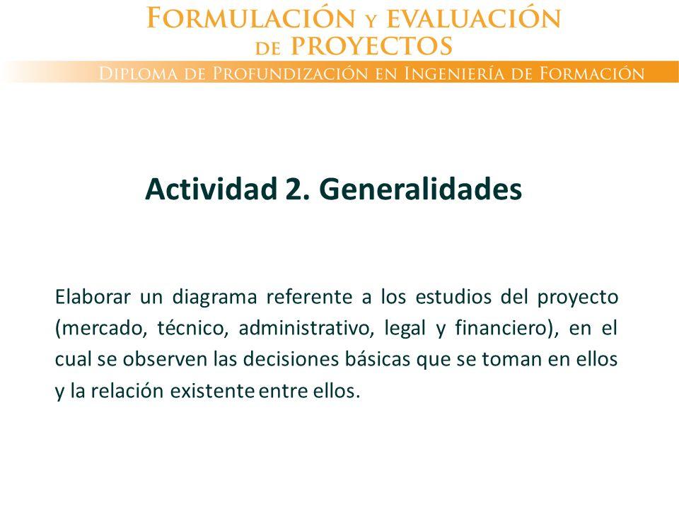 Actividad 2. Generalidades Elaborar un diagrama referente a los estudios del proyecto (mercado, técnico, administrativo, legal y financiero), en el cu