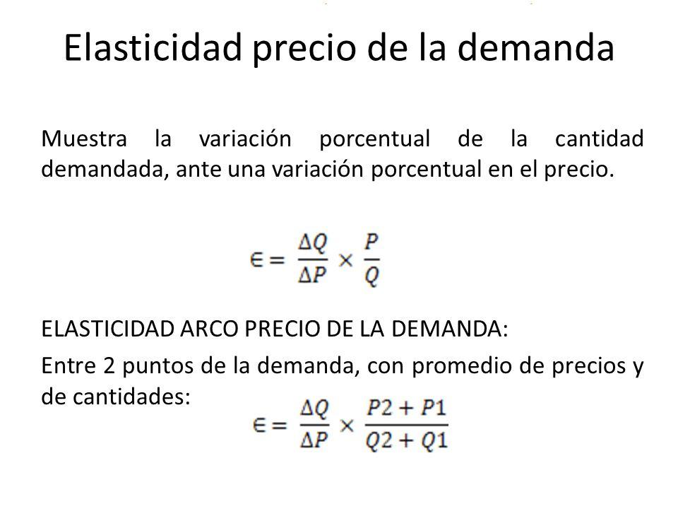 Elasticidad precio de la demanda Muestra la variación porcentual de la cantidad demandada, ante una variación porcentual en el precio. ELASTICIDAD ARC