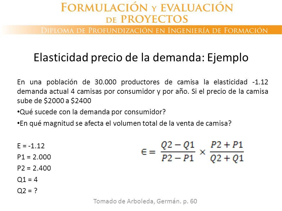 Elasticidad precio de la demanda: Ejemplo En una población de 30.000 productores de camisa la elasticidad -1.12 demanda actual 4 camisas por consumido