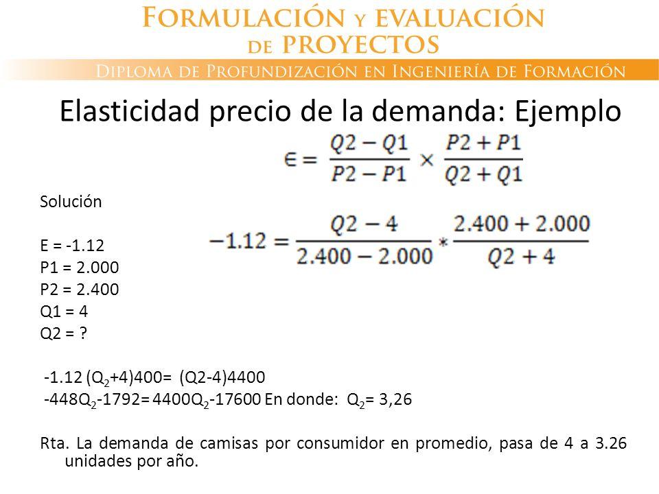 Solución E = -1.12 P1 = 2.000 P2 = 2.400 Q1 = 4 Q2 = ? -1.12 (Q 2 +4)400= (Q2-4)4400 -448Q 2 -1792= 4400Q 2 -17600 En donde: Q 2 = 3,26 Rta. La demand