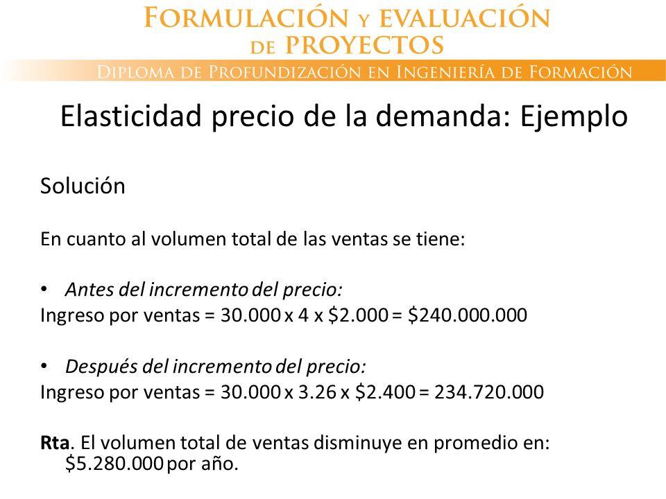 Solución En cuanto al volumen total de las ventas se tiene: Antes del incremento del precio: Ingreso por ventas = 30.000 x 4 x $2.000 = $240.000.000 D
