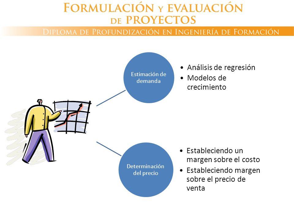 Métodos para toma de decisiones en aspectos de mercado Estimación de demanda Análisis de regresión Modelos de crecimiento Determinación del precio Est