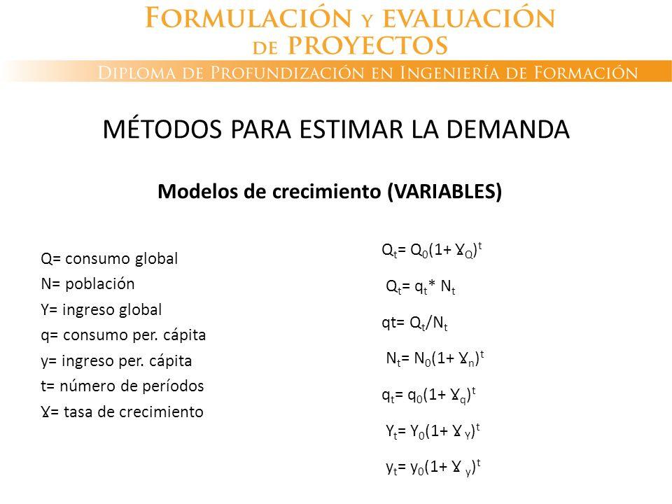Modelos de crecimiento (VARIABLES) Q= consumo global N= población Y= ingreso global q= consumo per. cápita y= ingreso per. cápita t= número de período