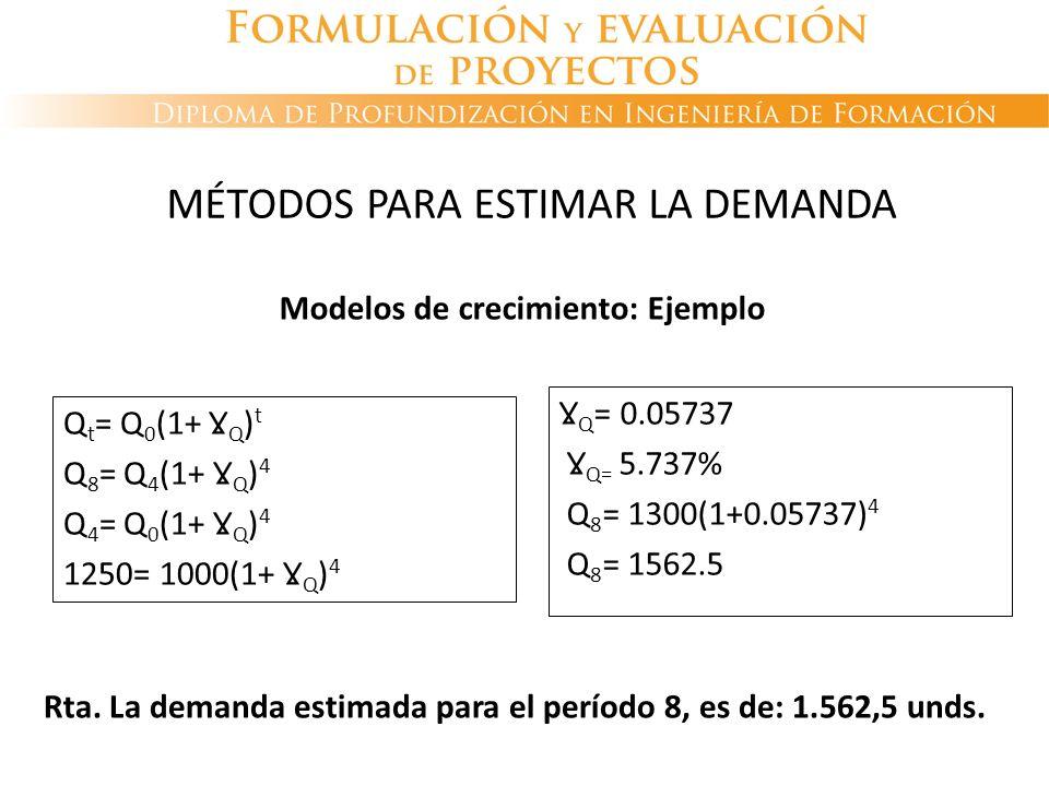 Modelos de crecimiento: Ejemplo Q t = Q 0 (1+ Ɣ Q ) t Q 8 = Q 4 (1+ Ɣ Q ) 4 Q 4 = Q 0 (1+ Ɣ Q ) 4 1250= 1000(1+ Ɣ Q ) 4 Ɣ Q = 0.05737 Ɣ Q= 5.737% Q 8