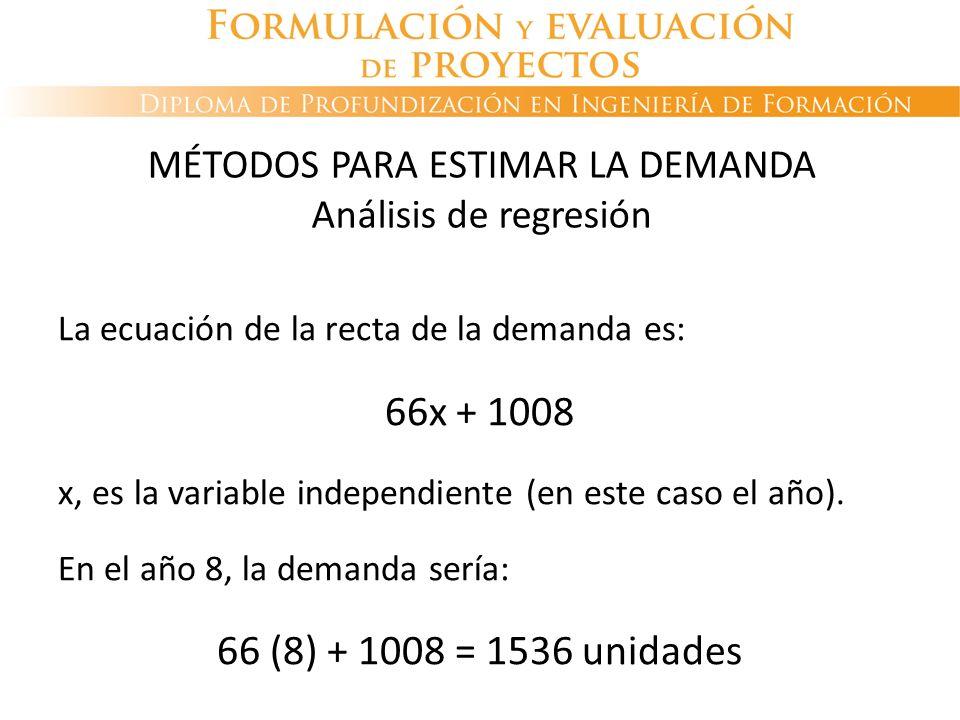 MÉTODOS PARA ESTIMAR LA DEMANDA Análisis de regresión La ecuación de la recta de la demanda es: 66x + 1008 x, es la variable independiente (en este ca