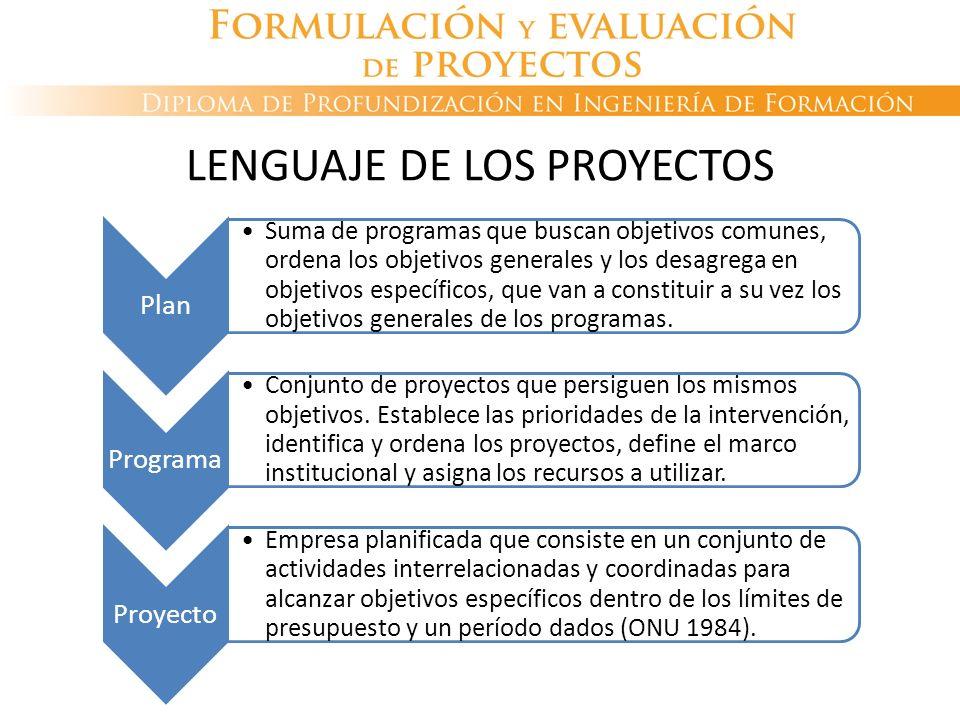 Plan Suma de programas que buscan objetivos comunes, ordena los objetivos generales y los desagrega en objetivos específicos, que van a constituir a s