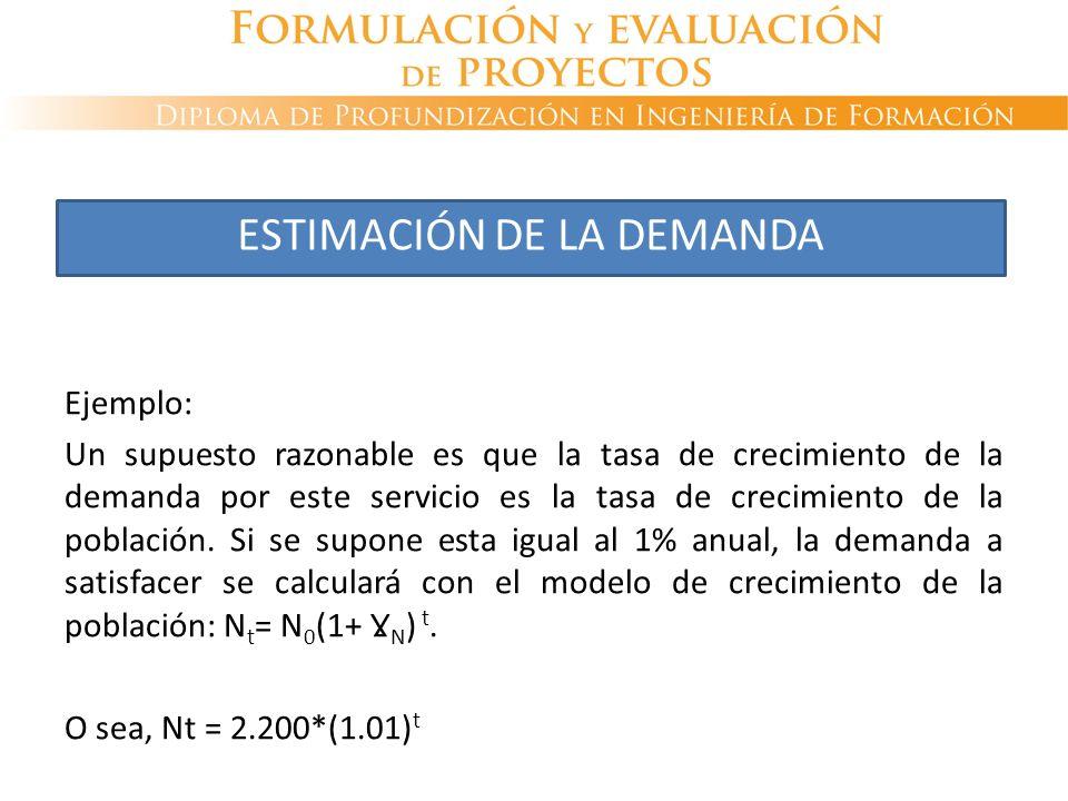 Ejemplo: Un supuesto razonable es que la tasa de crecimiento de la demanda por este servicio es la tasa de crecimiento de la población. Si se supone e