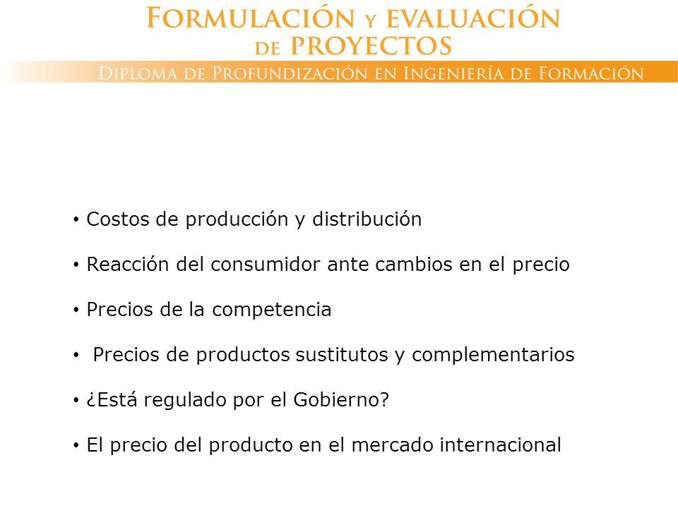 Costos de producción y distribución Reacción del consumidor ante cambios en el precio Precios de la competencia Precios de productos sustitutos y comp