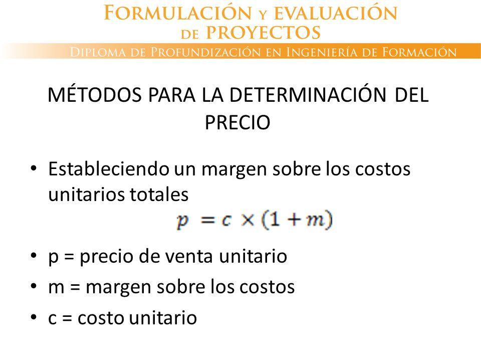 MÉTODOS PARA LA DETERMINACIÓN DEL PRECIO Estableciendo un margen sobre los costos unitarios totales p = precio de venta unitario m = margen sobre los