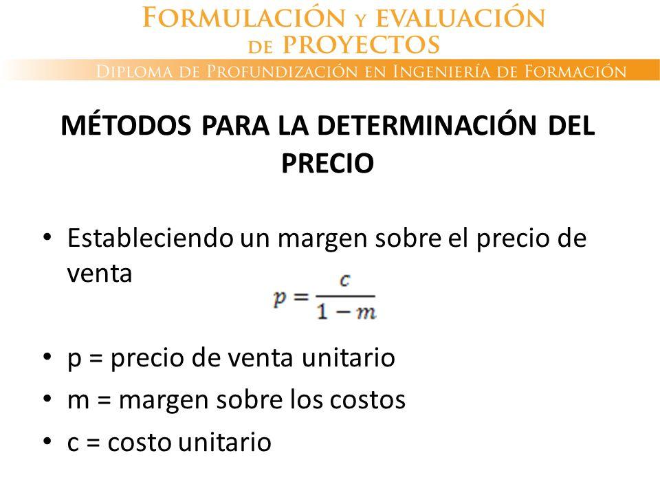 MÉTODOS PARA LA DETERMINACIÓN DEL PRECIO Estableciendo un margen sobre el precio de venta p = precio de venta unitario m = margen sobre los costos c =