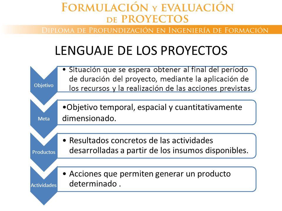 Objetivo Situación que se espera obtener al final del período de duración del proyecto, mediante la aplicación de los recursos y la realización de las