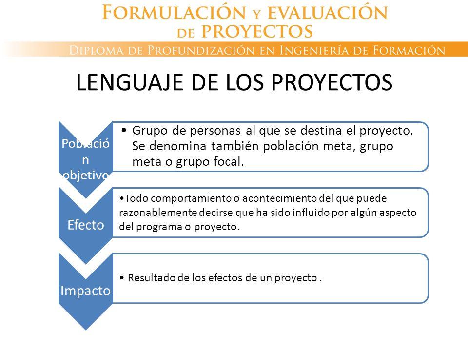 Població n objetivo Grupo de personas al que se destina el proyecto. Se denomina también población meta, grupo meta o grupo focal. Efecto Todo comport