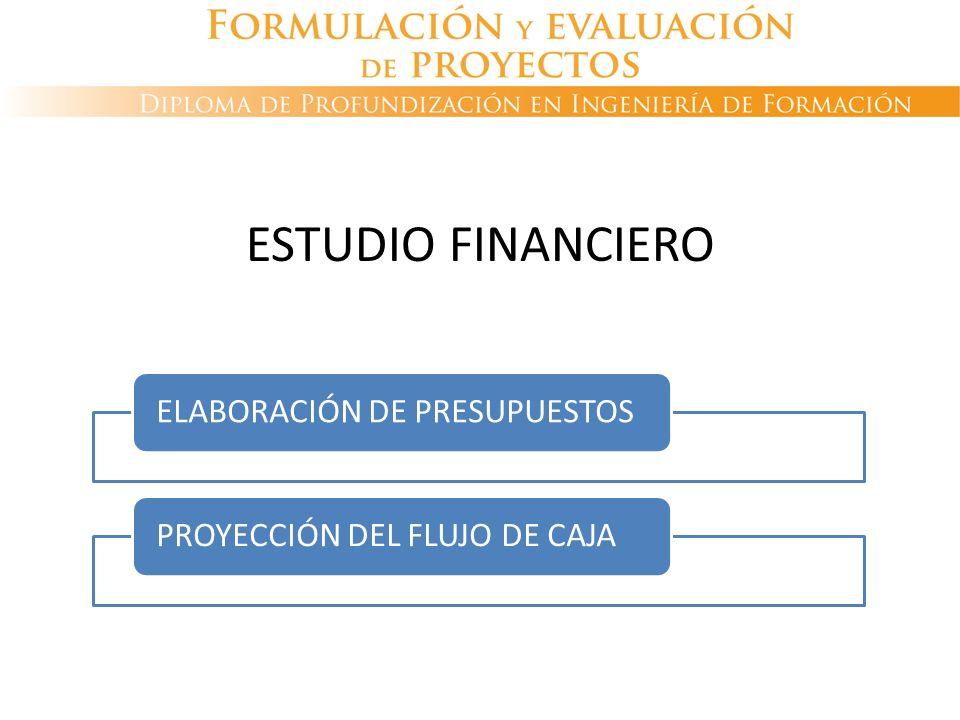 ESTUDIO FINANCIERO ELABORACIÓN DE PRESUPUESTOSPROYECCIÓN DEL FLUJO DE CAJA