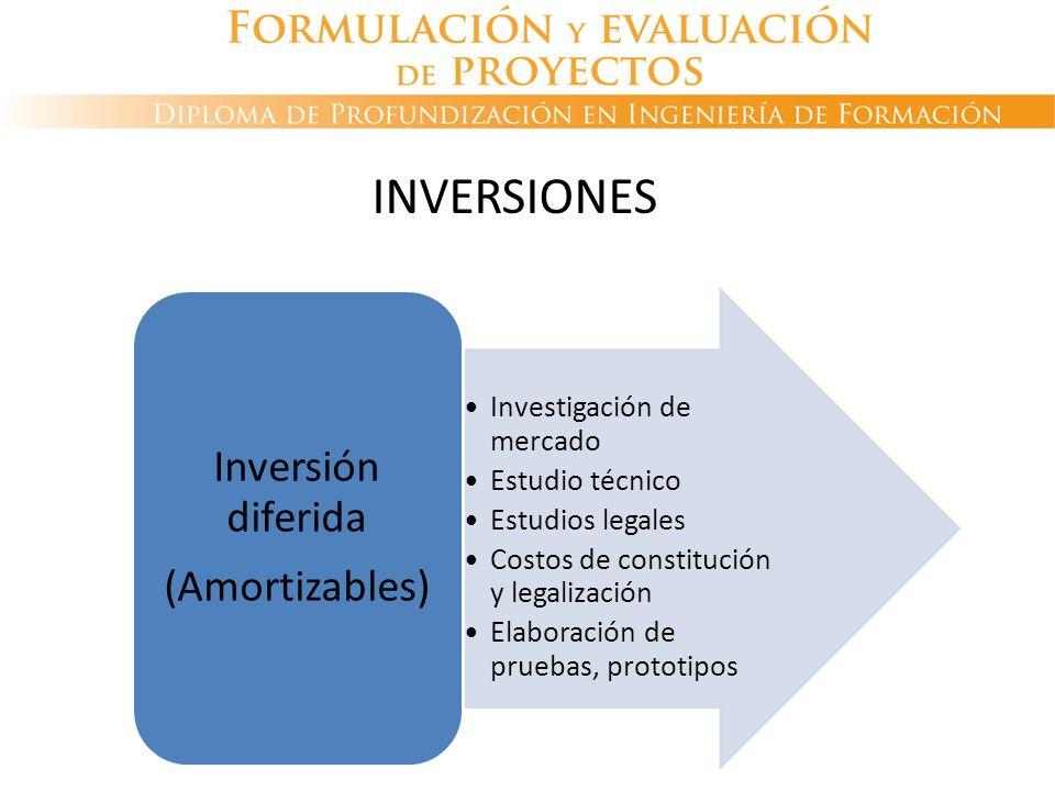 Investigación de mercado Estudio técnico Estudios legales Costos de constitución y legalización Elaboración de pruebas, prototipos Inversión diferida