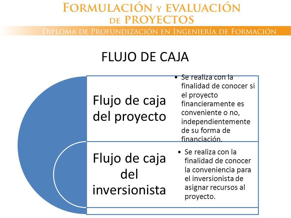FLUJO DE CAJA Flujo de caja del proyecto Flujo de caja del inversionista Se realiza con la finalidad de conocer si el proyecto financieramente es conv
