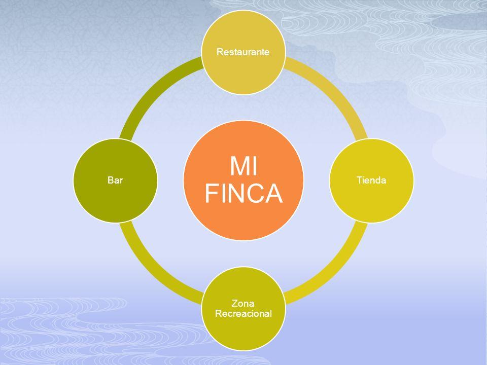 MI FINCA Restaurante Tienda Zona Recreacional Bar