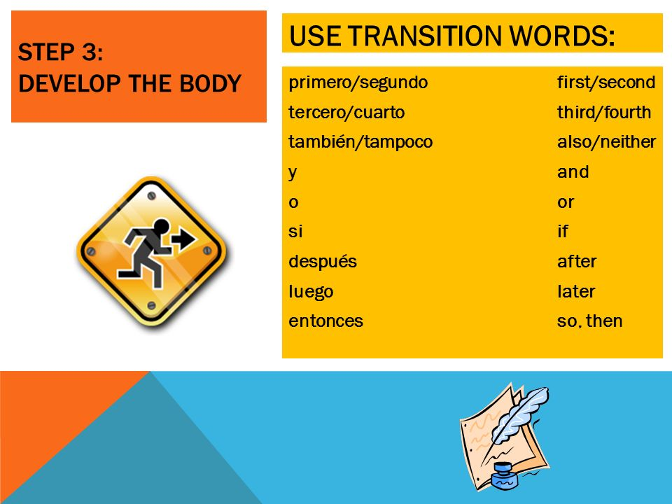 STEP 3: DEVELOP THE BODY primero/segundofirst/second tercero/cuarto third/fourth también/tampocoalso/neither yand oor siif despuésafter luegolater entoncesso, then USE TRANSITION WORDS: