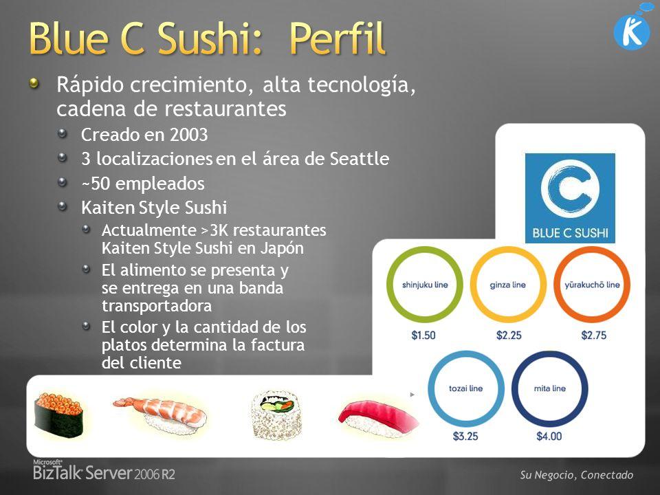 Rápido crecimiento, alta tecnología, cadena de restaurantes Creado en 2003 3 localizaciones en el área de Seattle ~50 empleados Kaiten Style Sushi Act