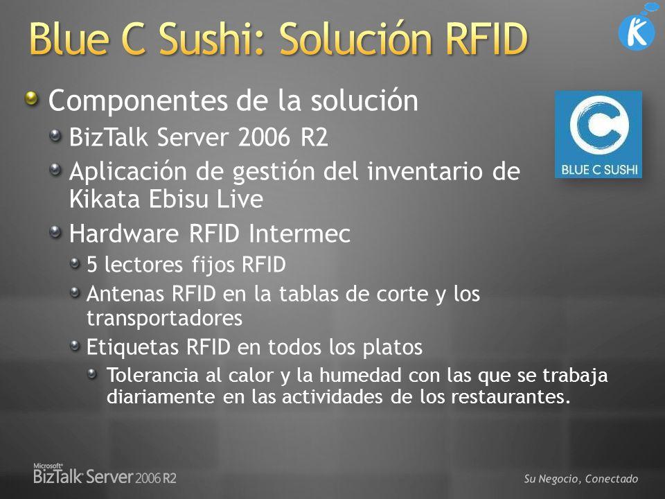 Su Negocio, Conectado Componentes de la solución BizTalk Server 2006 R2 Aplicación de gestión del inventario de Kikata Ebisu Live Hardware RFID Interm
