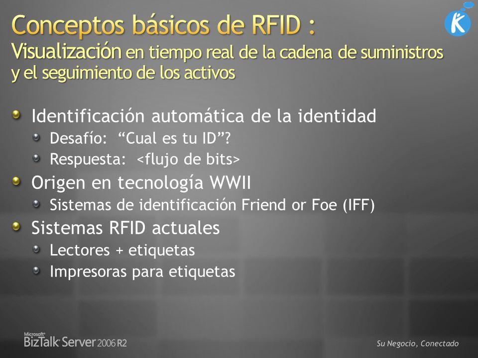 Su Negocio, Conectado Identificación automática de la identidad Desafío: Cual es tu ID? Respuesta: Origen en tecnología WWII Sistemas de identificació