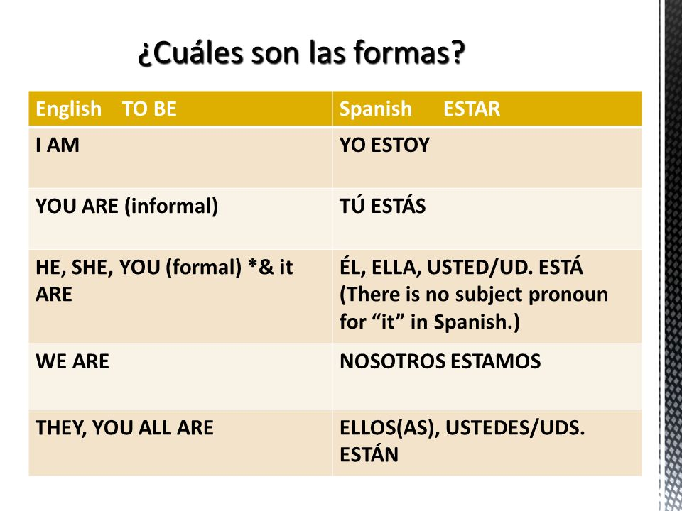 English TO BESpanish ESTAR I AMYO ESTOY YOU ARE (informal)TÚ ESTÁS HE, SHE, YOU (formal) *& it ARE ÉL, ELLA, USTED/UD.