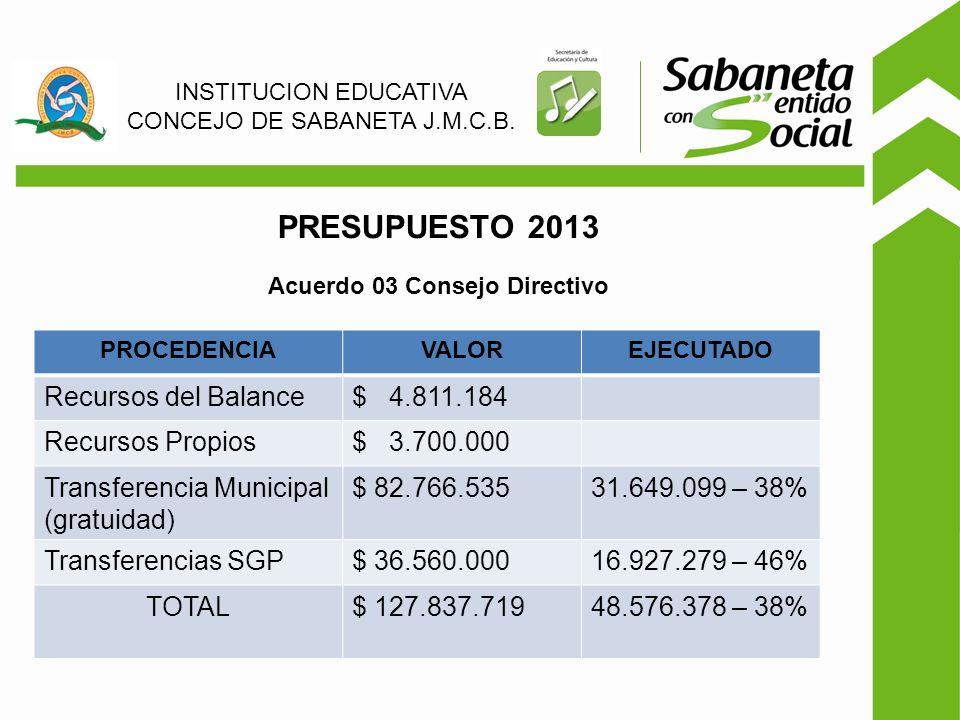 PRESUPUESTO 2013 Acuerdo 03 Consejo Directivo INSTITUCION EDUCATIVA CONCEJO DE SABANETA J.M.C.B.