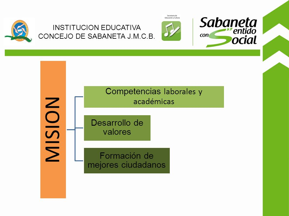 INSTITUCION EDUCATIVA CONCEJO DE SABANETA J.M.C.B.