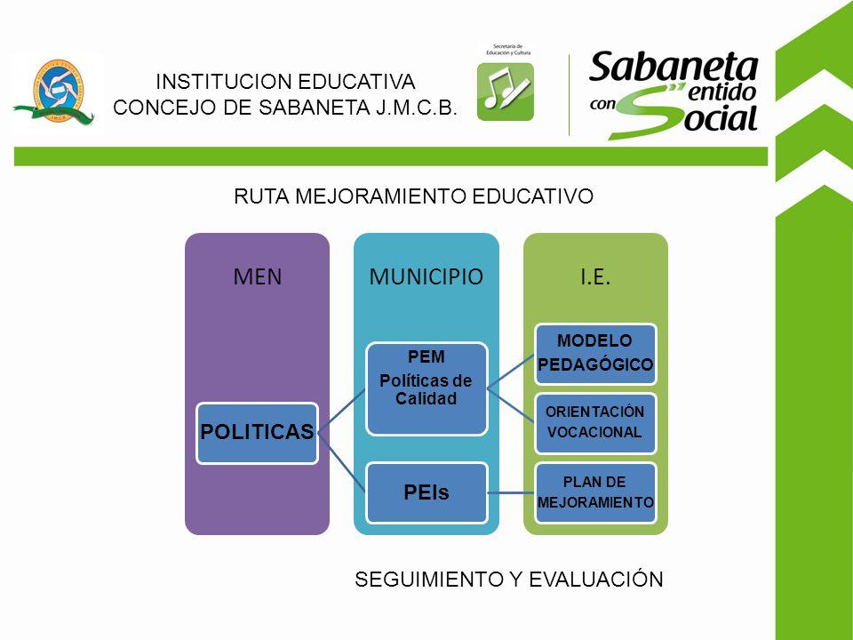 SEGUIMIENTO Y EVALUACIÓN RUTA MEJORAMIENTO EDUCATIVO